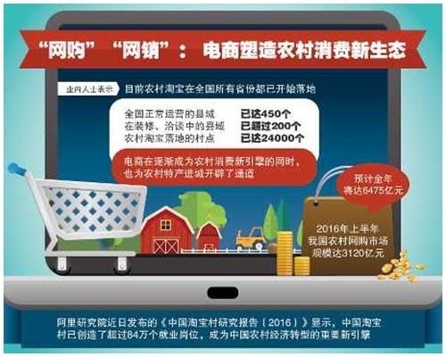 《網絡購買商品七日無理由退貨暫行辦法》將於3月15日起生效。資料圖片