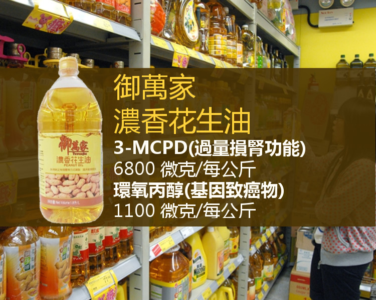 御萬家花生油3MCPD最高。 資料來源:消委會