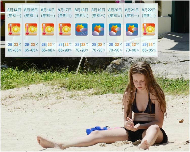 明日和後日都天晴酷熱,氣溫介乎29至33度。