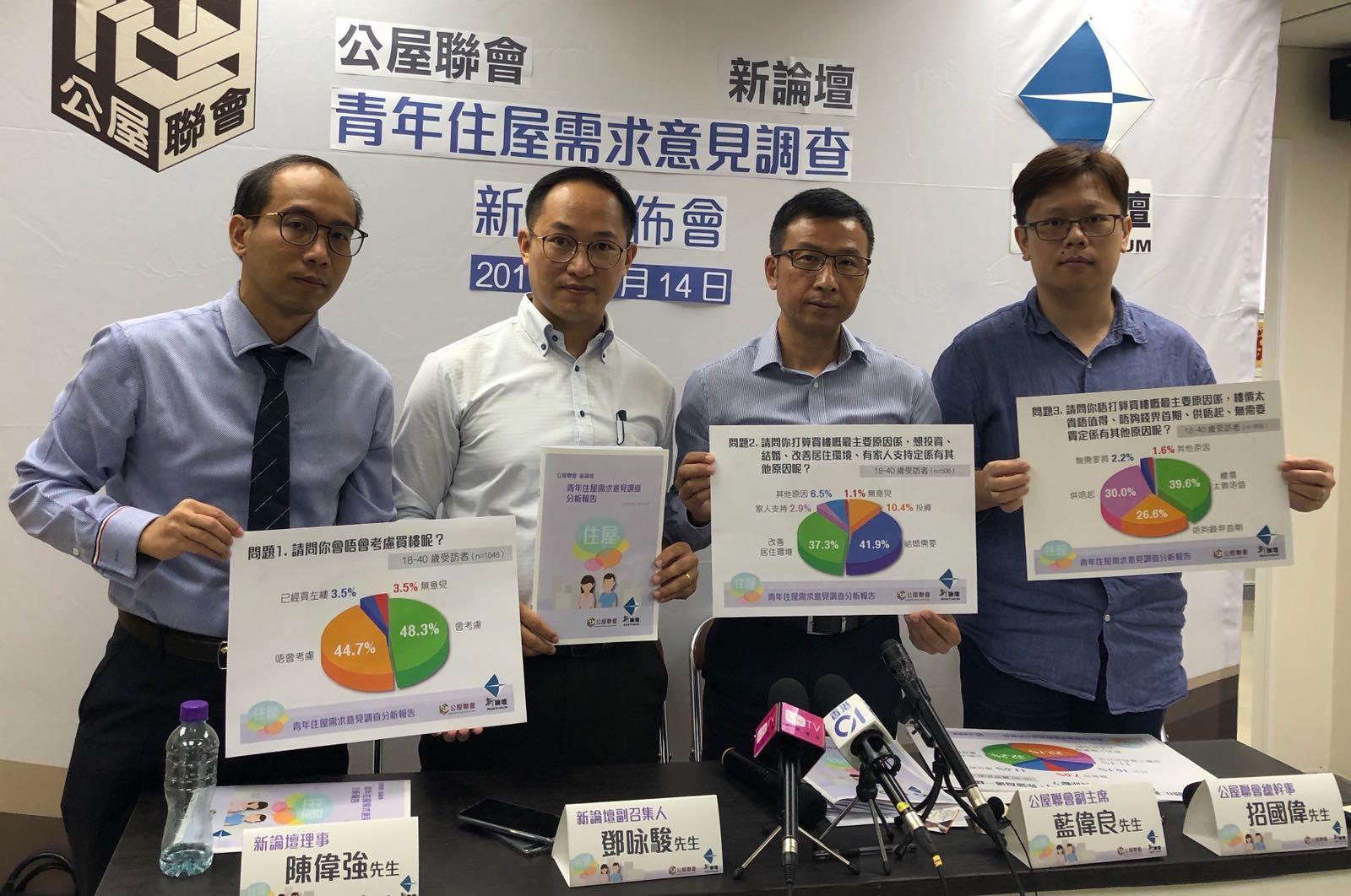 公屋聯會與新論壇在5月9日至28日,進行了一項關於住屋需求意向的意見調查。