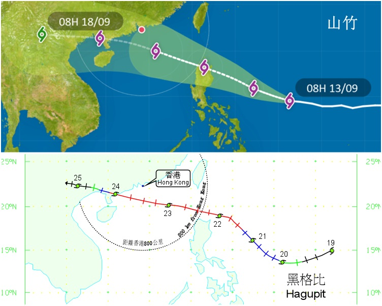 圖上是「山竹」預測路徑圖;圖下是「黑格比」路徑圖。