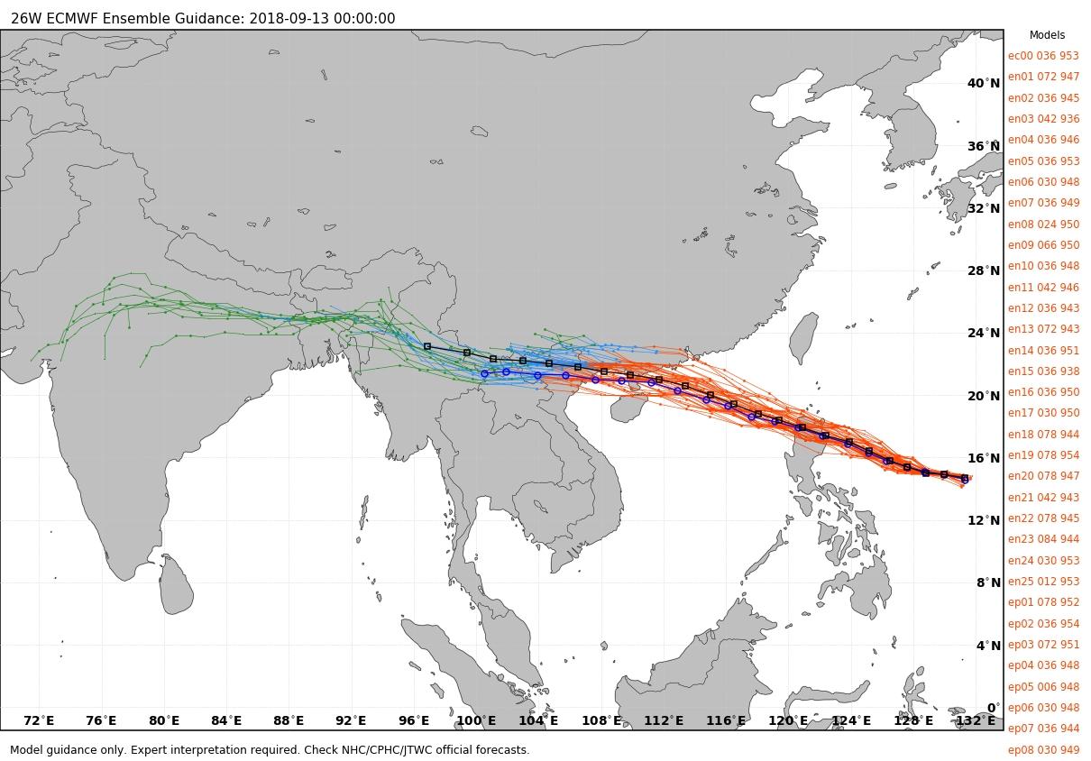 歐洲預報出現個別預報結果指向香港。網上圖片