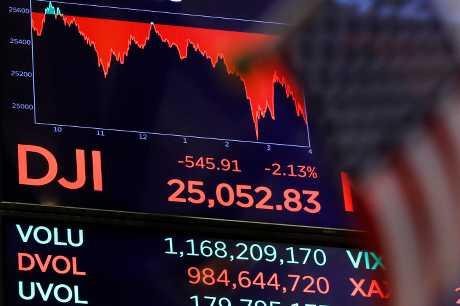 美股持續下跌。AP
