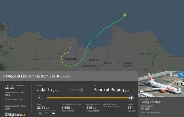 印尼狮航为JT610飞行轨迹图。(网图)