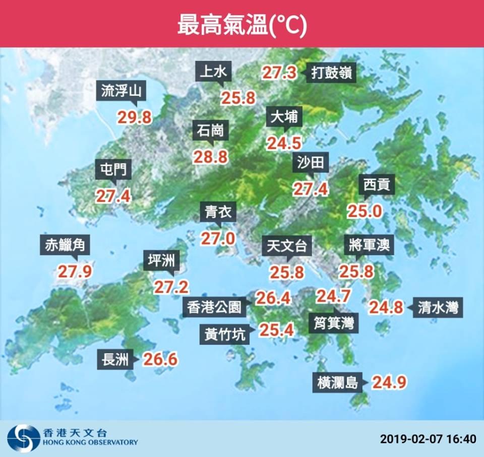 今日最高氣溫達25.8度。天文台圖片