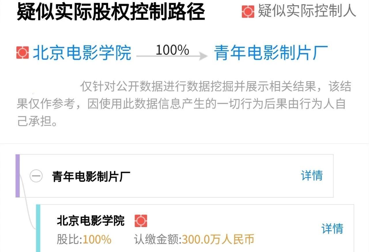 资料显示北京电影学院100%持有青年电影制片厂。微博图片