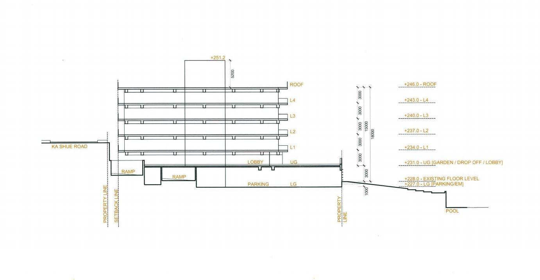 重建後的住宅大廈共有6層。 城規會文件