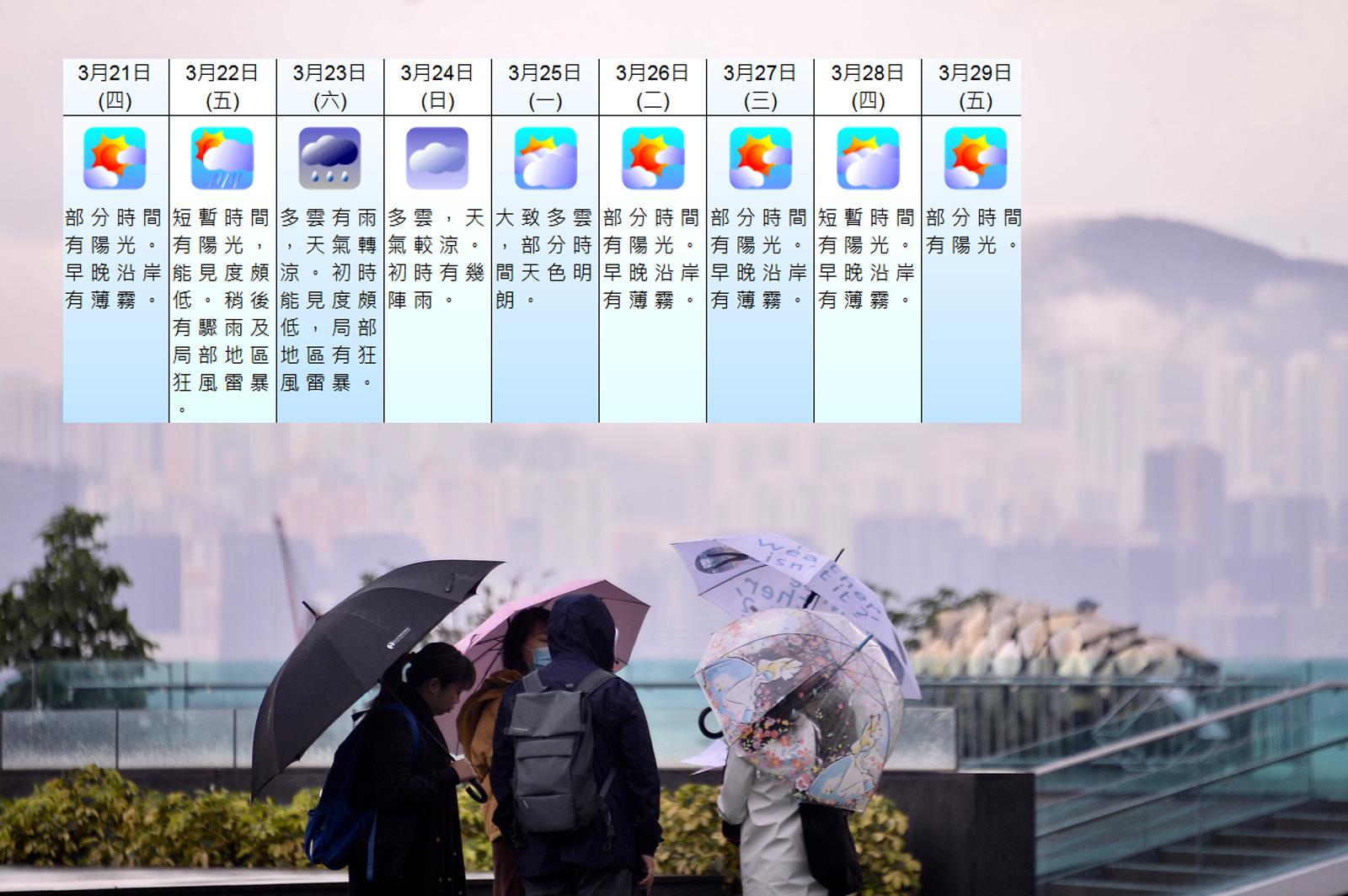 天文台表示,预料一道冷锋会在周五稍后横过华南沿岸并为该区带来雷雨。 资料图片及天文台网页截图