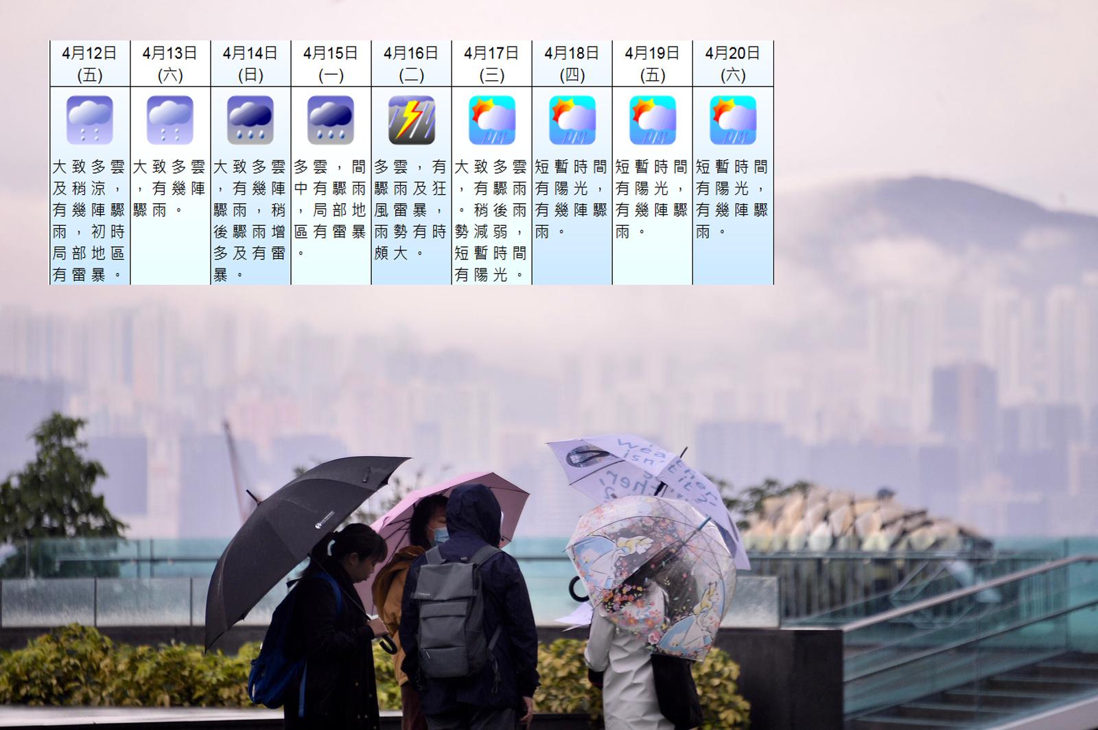 一股清勁至強風程度的偏東氣流會在未來一兩日影響廣東沿岸,本港明起有雨。 資料圖片及天文台網頁截圖