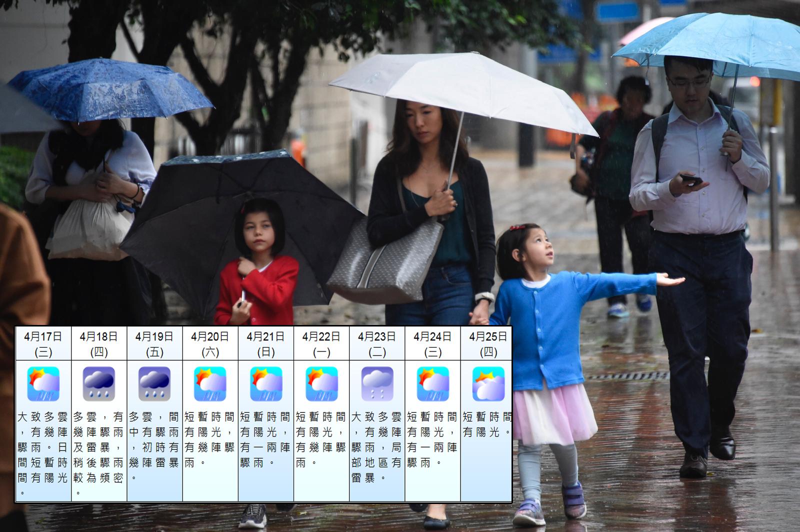 天文台表示,受一股活躍的偏南氣流影響,隨後一兩日廣東沿岸天氣不穩定及有驟雨。 資料圖片及天文台網頁截圖