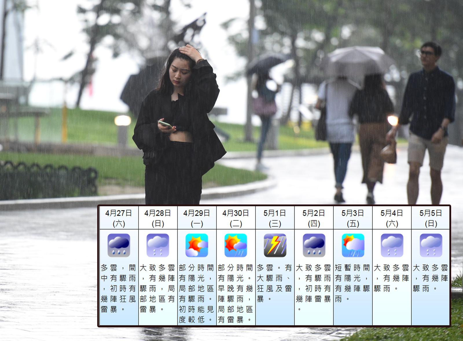 天文台預測,周末期間廣東沿岸地區風勢頗大,有驟雨及幾陣狂風雷暴。 資料圖片及天文台網頁圖