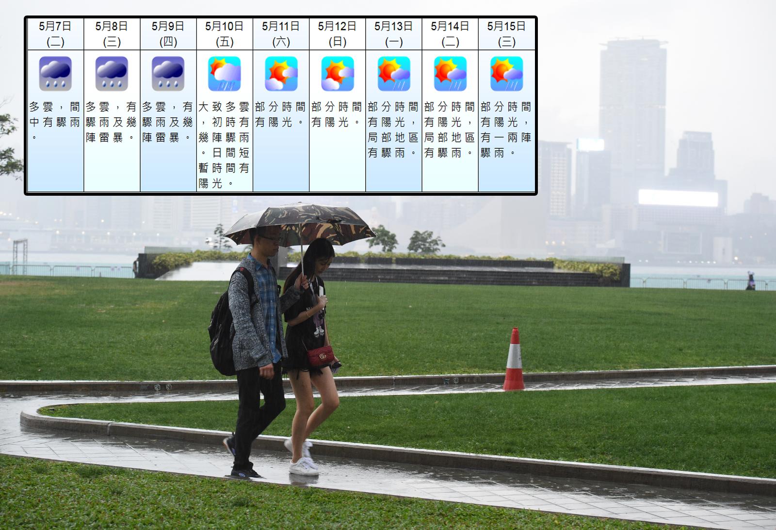 一道低壓槽會在未來兩三天於南海北部徘徊,廣東沿岸間中有雷雨。 資料圖片及天文台網頁截圖