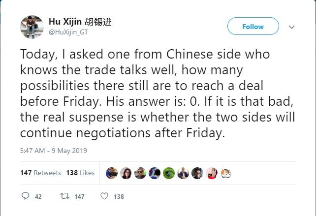 《環球時報》總編輯胡錫進在Twitter發文稱,中美能在周五前達成協議的可能性是零。網上圖片