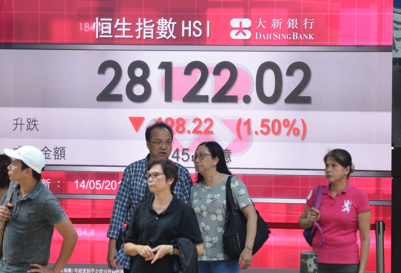 中美貿易戰升級,港股跟隨美股顯著下挫。