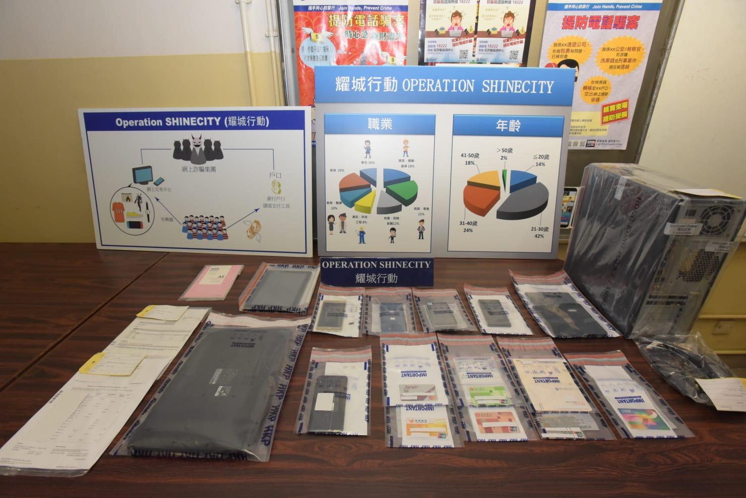 警方破获一个网上购物骗案集团。黄文威摄