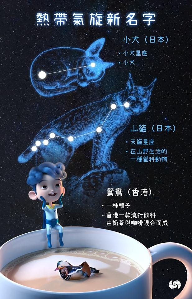 天文台介紹3個颱風新名字。
