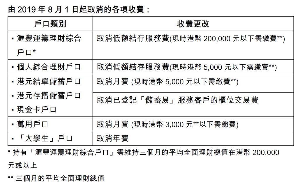 滙豐新聞稿資料