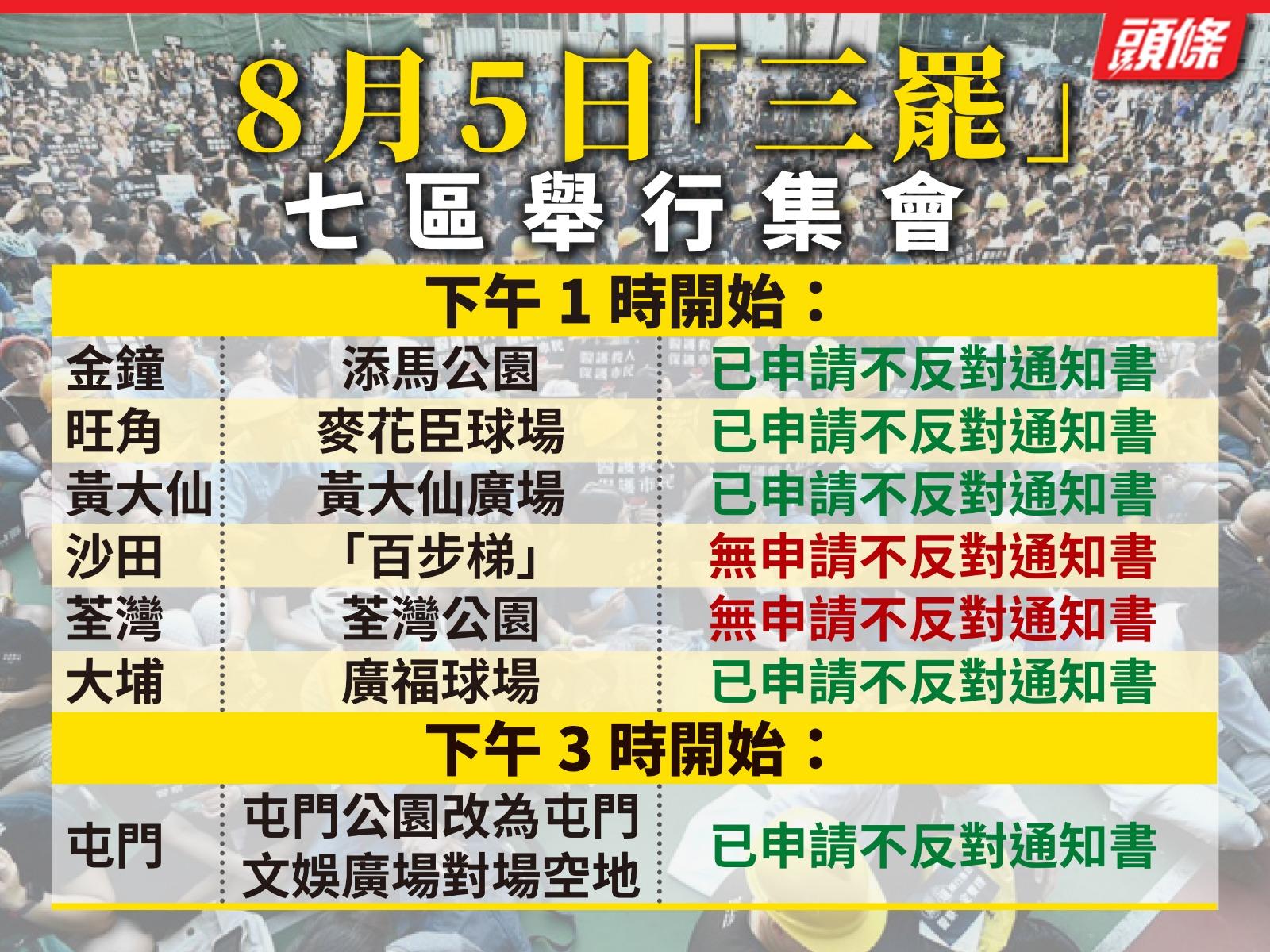 【8.5三罷】七區舉行集會 部分地區無申請不反對通知書