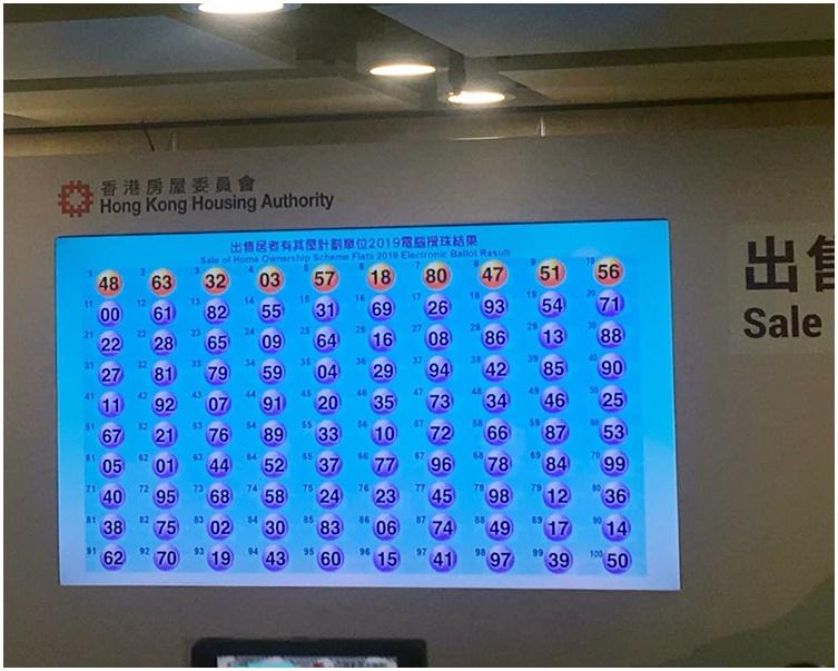 攪出的100個號碼,頂黃色部分為首10個號碼。