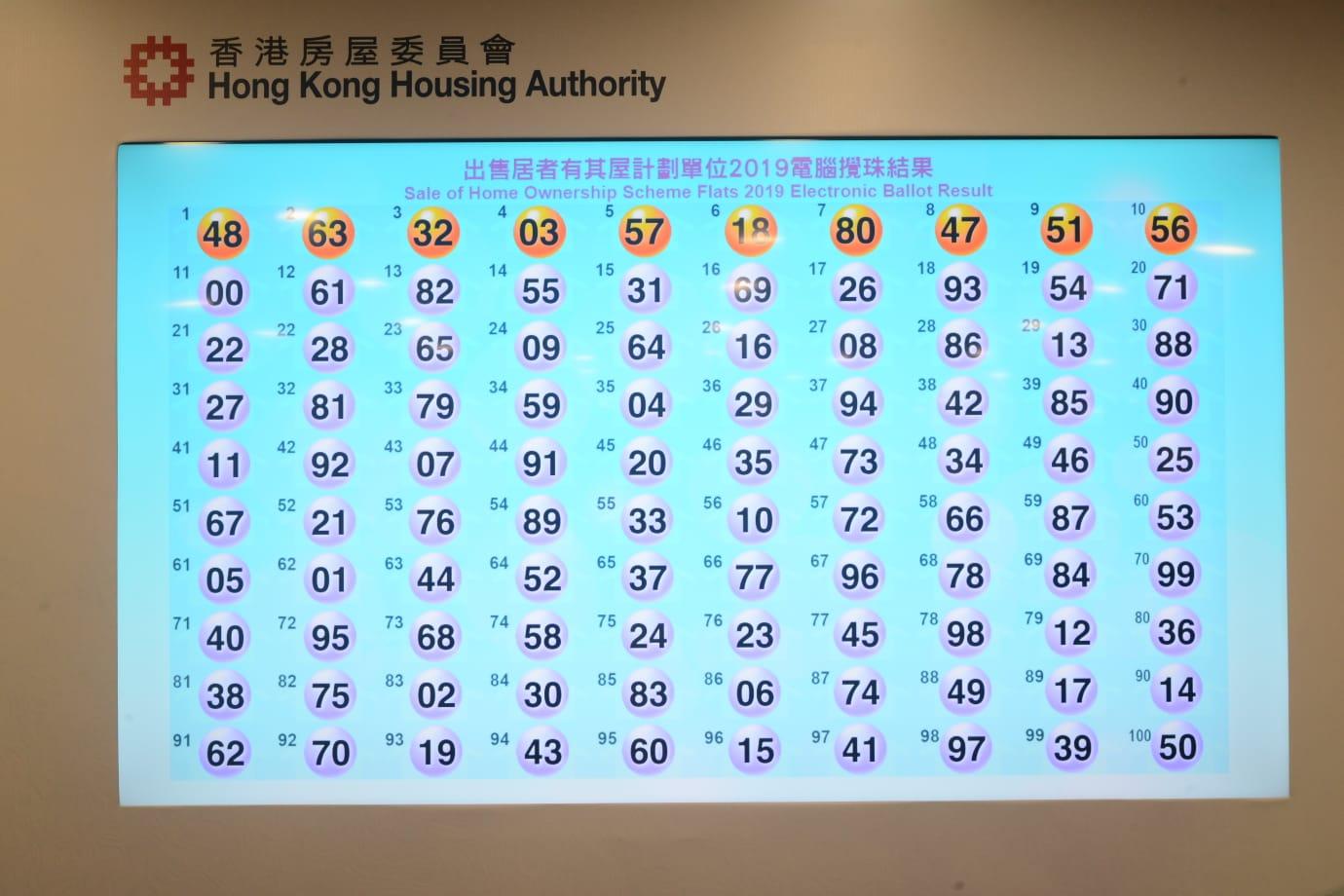 攪出的100個號碼,頂橙黃色部分為首10個號碼。