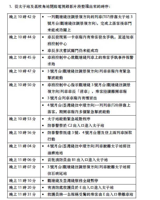 港鐵公布8.31當日的時序表(1)。 港鐵提供