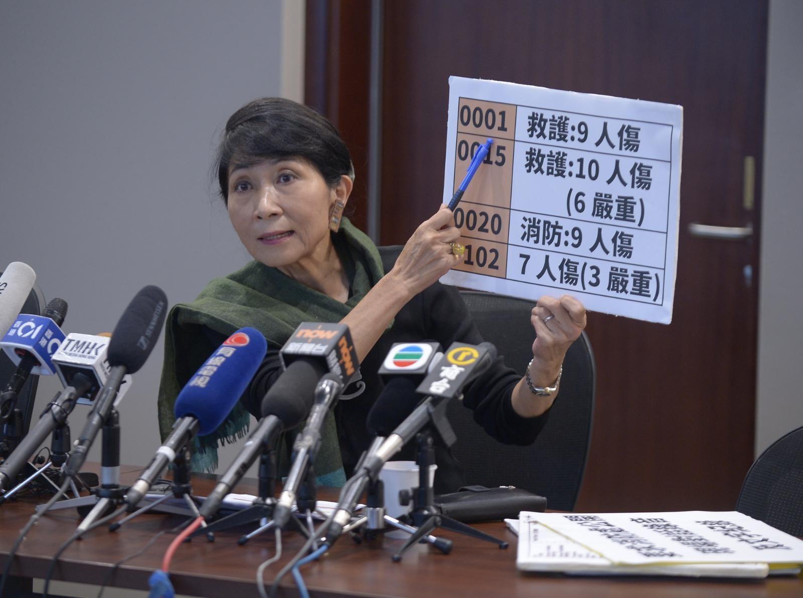 毛孟靜早前表示取得消防處的內部文件,質疑有關8.31太子站衝突的傷者人數。資料圖片