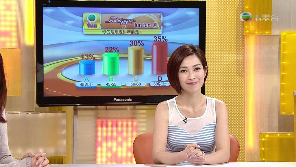 宋熙年主持無綫資訊節目《東張西望》而成功入屋,但今年7月滿約後決定外闖。