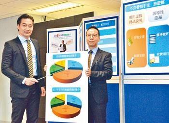 關建強(左)及黎嘉樂(右)指出,去年接獲三百多宗投訴旅遊業涉違《商品說明條例》個案。