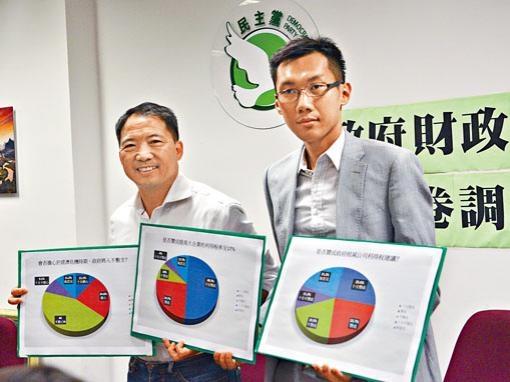 民主黨調查發現,近半受訪者贊成林太提出的兩級制利得稅。
