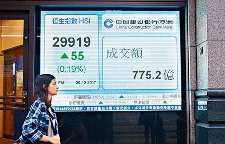 ■港股今年最後交易日錄得5連升,終以29919點作年結。