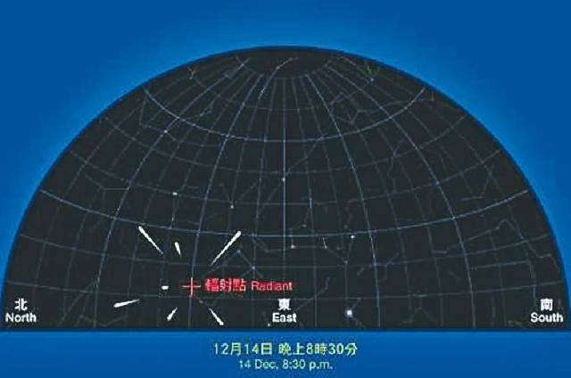 ■太空館圖片顯示,雙子座流星雨輻射點位置。