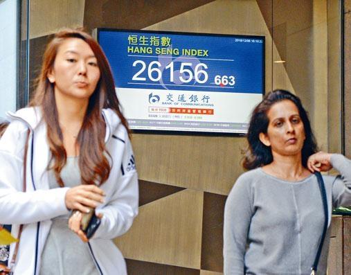 市場憂慮影響中美關係,港股昨低開五百一十四點,失守二萬七千點關口。