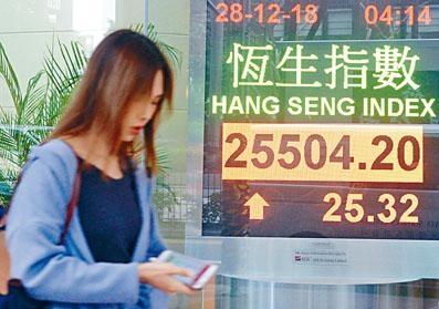 ■港股交投呆滯,昨日收市微升廿五點。