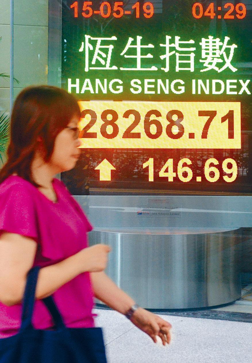 恒指承接A股動力抽升,升146點,收報28268點。