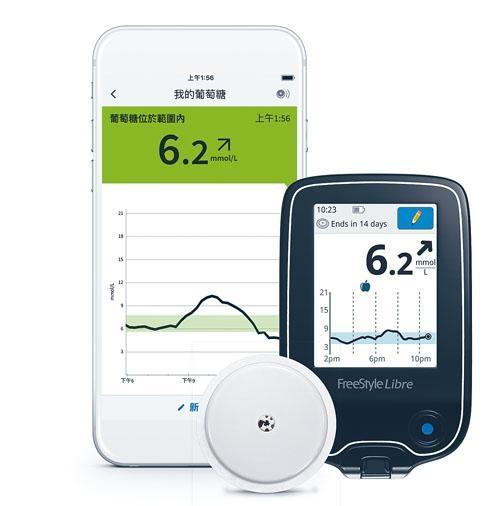 ●完整的葡萄糖譜,有助檢測者比對過往的血糖數據。