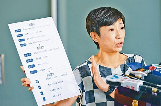 陳淑莊指遭「裸搜」事主已向警方發出律師信。