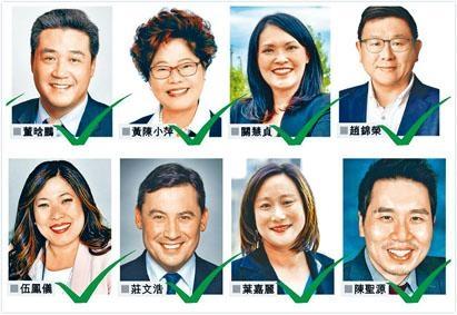 八名華裔當選國會議員創紀錄。