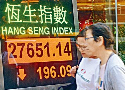 ■恒指昨日收市報27651點,跌196點。