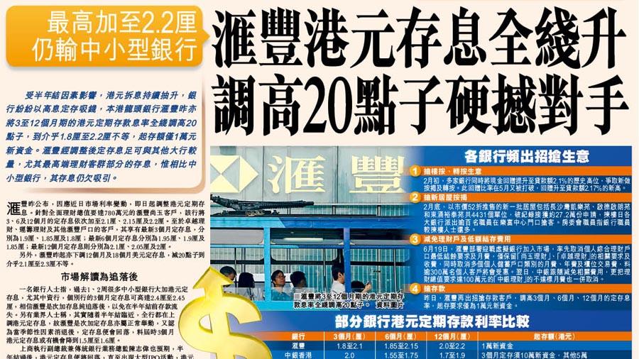 滙豐港元存息全線升 調高20點子硬撼對手